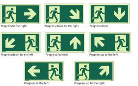 JALITE Safety Sign Audit and Review